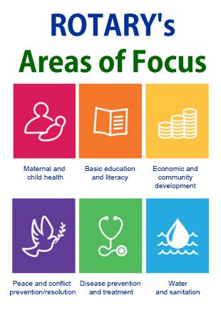 area_of_focus